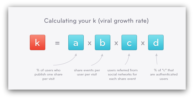 viral-growth-rate.png